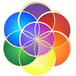 The Wellbeing Circle logo