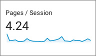 pages_per_ session_analytics