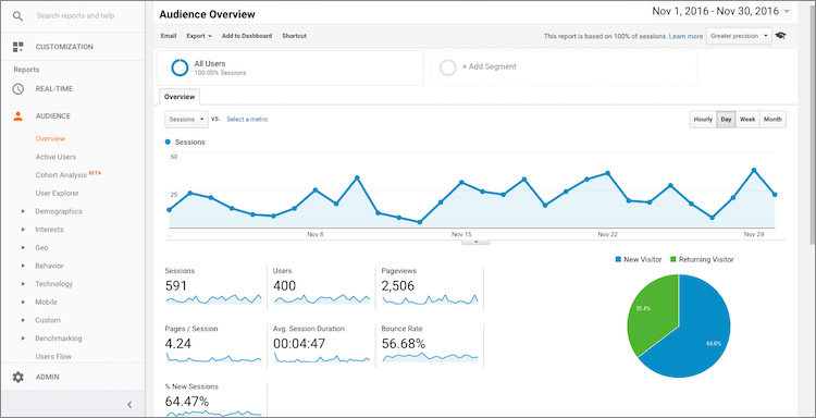 Analytics_overview_new