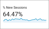 new_sessions_analytics